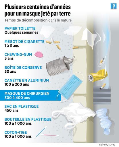 pollution ocean plastique infographie