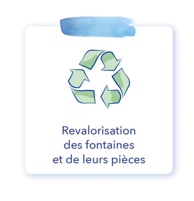 S_04_revalorisation